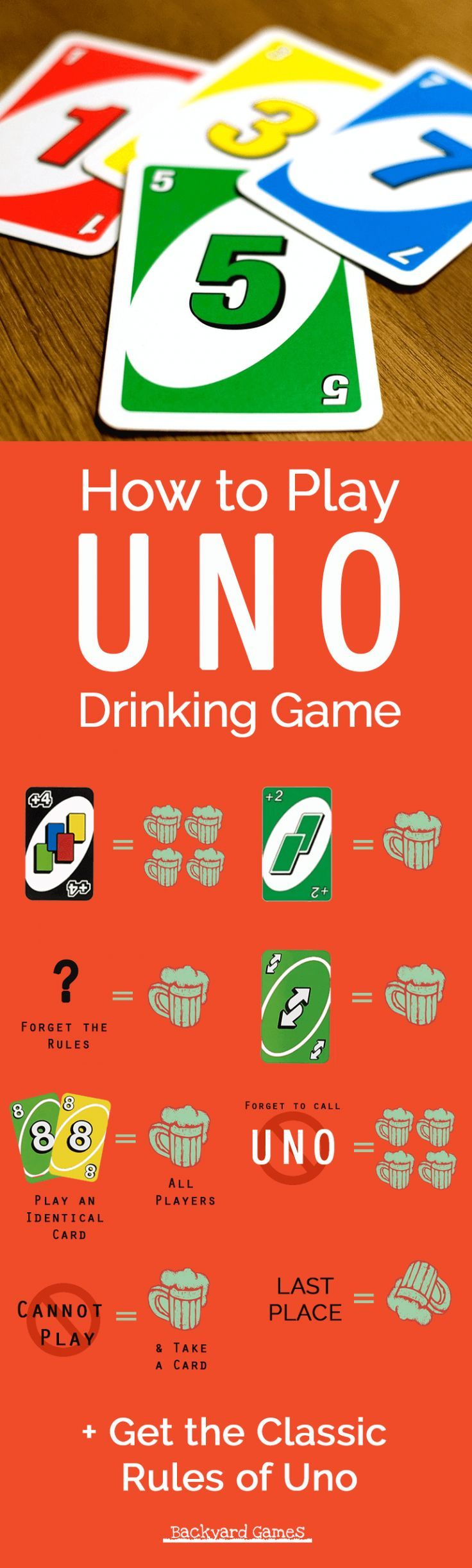 Uno Drinking Card Games classic rules and How to P…