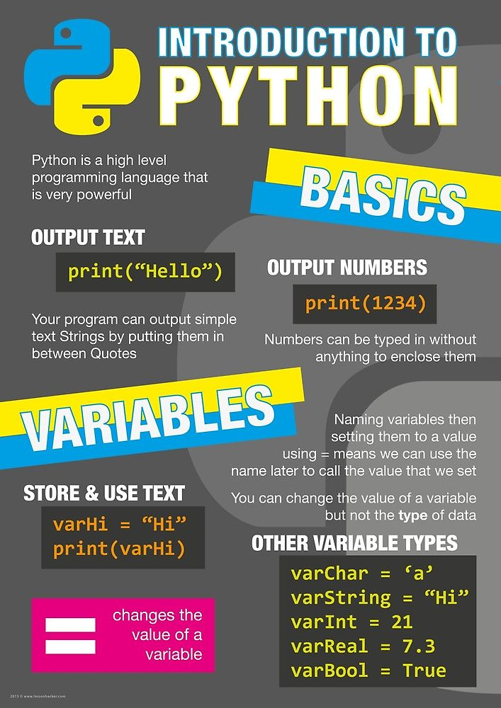 """""""Intro to Python Poster (Computer Science GCSE) #1"""" by lessonhacker 