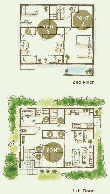 Pin by anela musa on house pinterest apartment floor for Goan house designs and floor plans