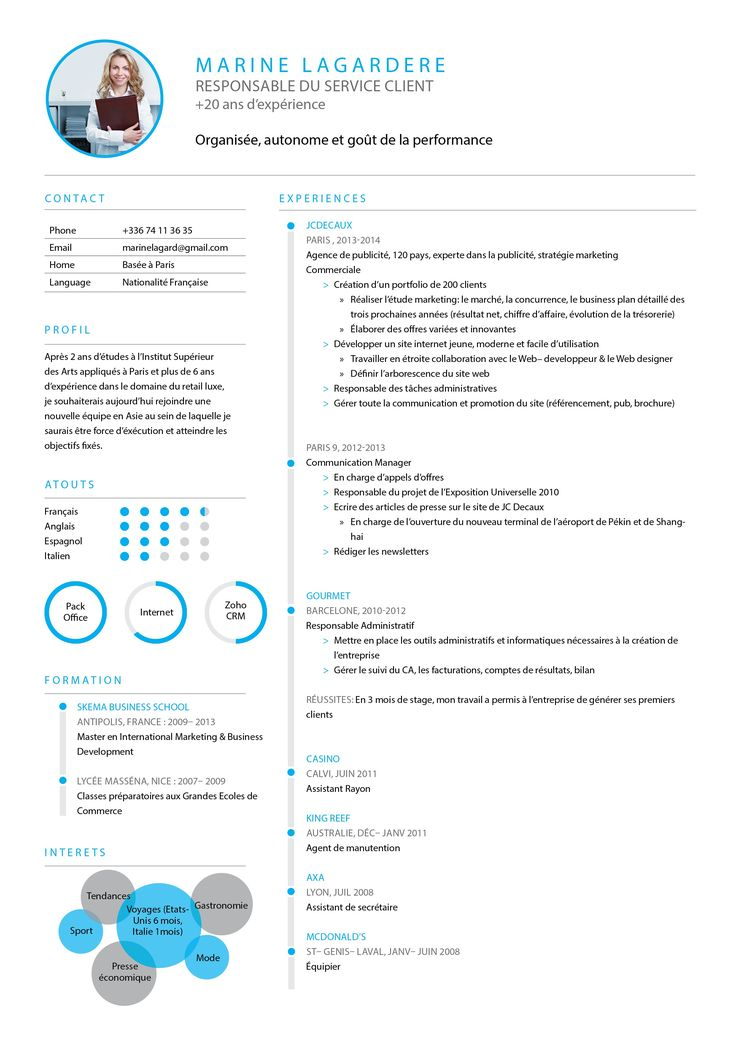 46 best images about cv originaux on pinterest