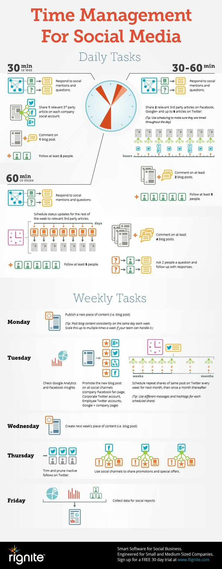 Infographic: Time Management for Social Media