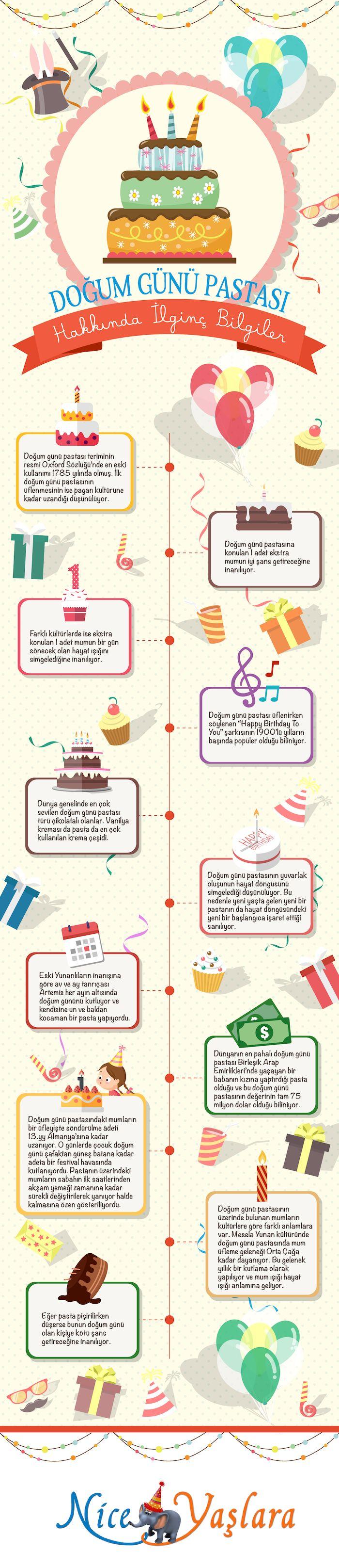 Doğum Günü Hakkında Bilinmeyenler - Blog | Nice Yaşlara