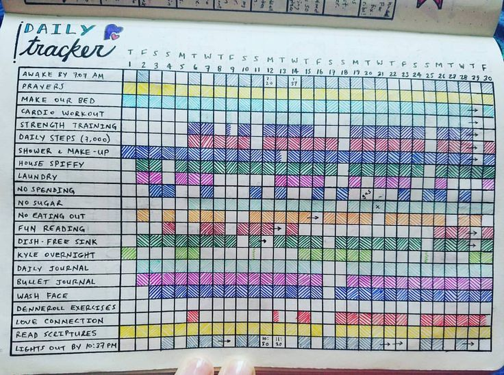 Daily Habit Tracker - September 2016  This was the first tracker I finished...and fell in love! It helps so much to see so much information in one page! And it helps me know where I still need to improve, too. (I'm talking to you, Denneroll!). I've had questions about why the specific times to wake up and go to bed. 7 is my favorite number, so I use it as much as I can all day. I'm a pilot, so 7:07 is actually one of the first Boeing airliners to come into existence. And 10:37 just seemed…