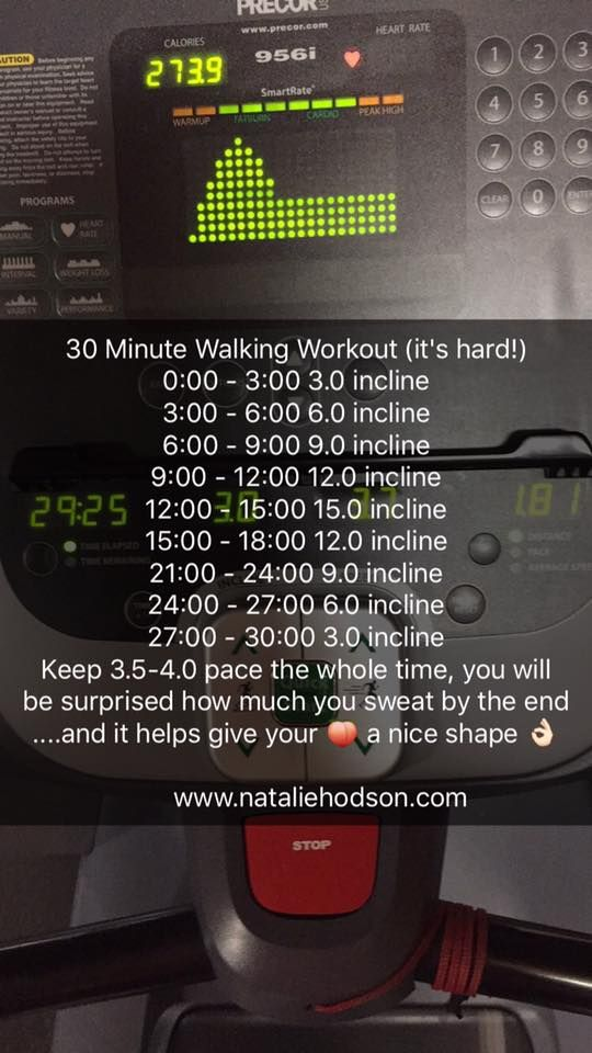 Natalie Hodson | Treadmill Walking workout Article not great or helpful unless you want to buy stuff. Saved for picture