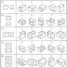 various view of isometric drawings