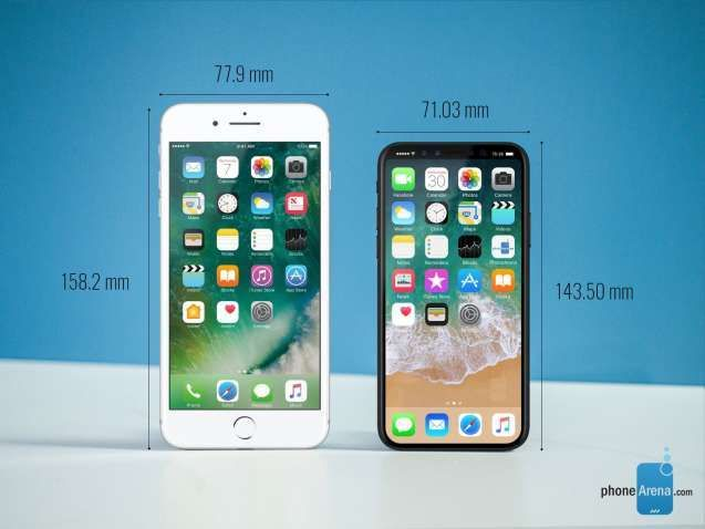 Iphone X And Iphone 8 Plus Size Best Of Iphone X And Iphone 8 Plus Size Apple Iphone 7 Plus Vs Apple Iphone 8 Size Iphone Apple Iphone Hd Wallpaper Iphone