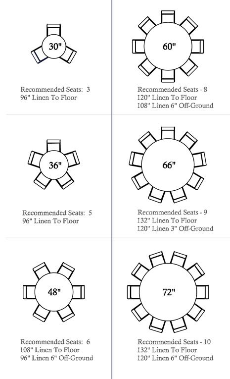 Seating Guide To Different Sizes Round Tables Part 63