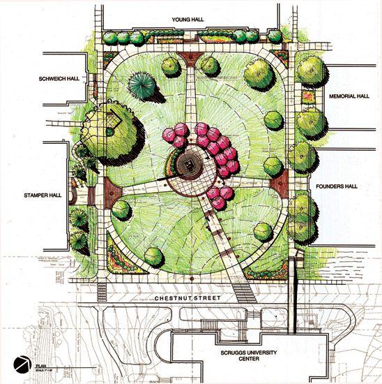 Urban Plaza Design Google Search Plans Pinterest