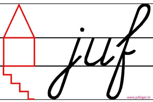 Ideaal om te illustreren hoe hoog/laag een letter gaat: tot de zolder, de kelder, of in de woonkamer?  werkt goed bij beelddenkers en kinderen met dysorthografie/ dyslexie.