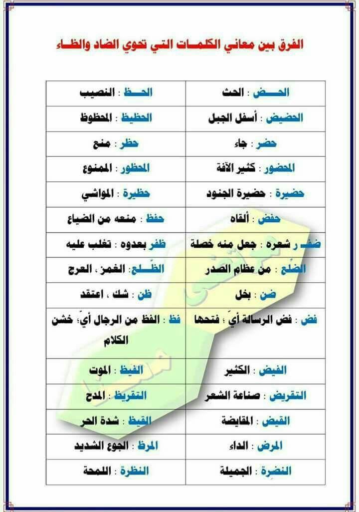 Pin By Aiman Aziz On English Learn Arabic Language Arabic Language Arabic Lessons