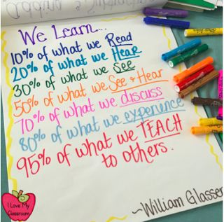 I Love My Classroom: Back to School Anchor Charts