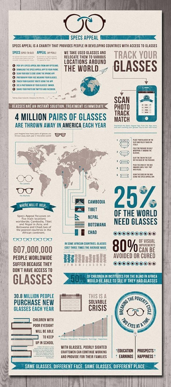 This is an infoposter for a nonprofit organization that provides glasses to people in developing countries.  I chose it because I hope to get involved with non-profit PR.  I liked the simplistic color scheme and the repetition of maps and glasses to effectively communicate the purpose communicated.  #infographic #infografía