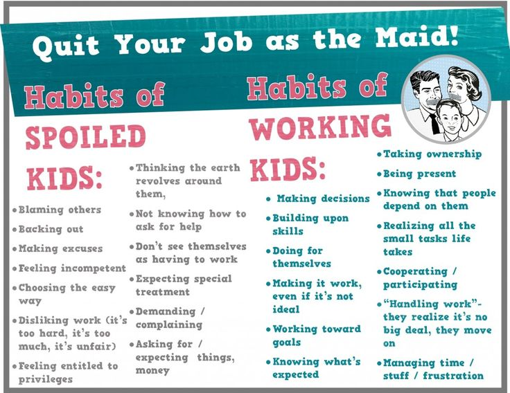 Don't Want to Raise a Spoiled Child? Quit Your Job as the Maid | Parenting On Track™