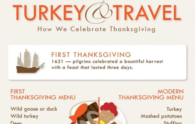 thanksgiving thoughts funny | The celebration of Thanksgiving: Fun facts and statistics | The ...