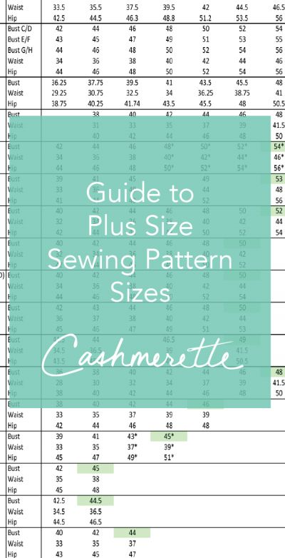 Guide to Plus Size Sewing Pattern Sizes – updated! (Cashmerette)