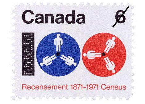 Canada Census