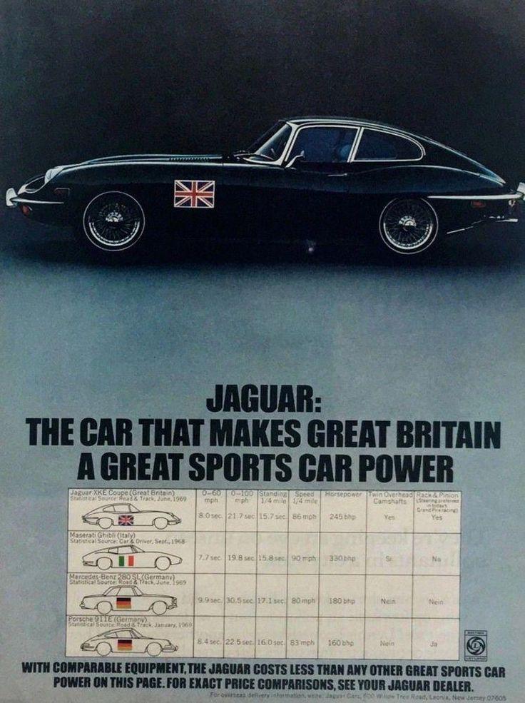 1970 Jaguar XKE Coupe Great Britain Sports Car Power