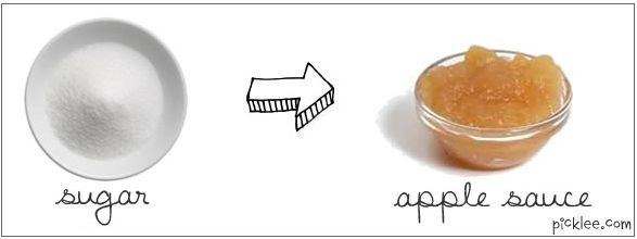 sugar->apple sauce-How it works? For cakes & bakes, you can reduce sugar content by up to half when using apple sauce. Just cut sugar in half, then add same amount of apple sauce plus about 1/3 more. i.e. if recipe calls for 1 C sugar, you use 1/2 C sugar & about 3/4 C apple sauce (1/2 C, plus about 1/3 more). For this substitution, you'll need to cut down on recipe's liquids. Reduce recipe's main liquid by about 1/4 for every cup of apple sauce added.Works best with: cakes, bakes & fruit…