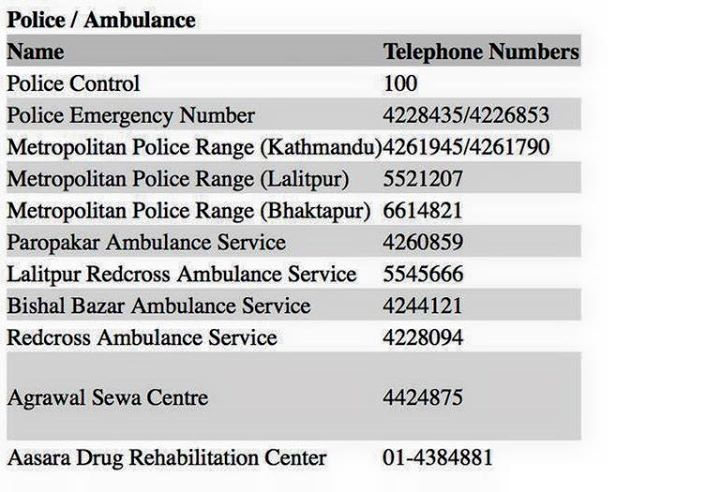 Nepal Earthquake Live Updates -Here are the 24x7 emergency Helpline Numbers in Kathmandu, Nepal. Spread the word and stay safe! Prayers go out to all those affected.
