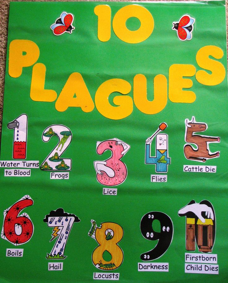 10 Plagues Teaching Help….Great website for Sunday School ideas (could be made into individual books to take home)