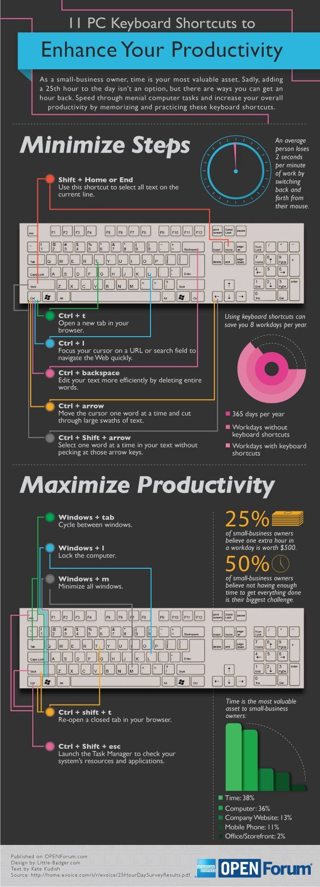 This infographic will teach you time-saving computer tricks.