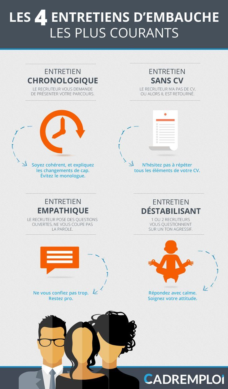 Management Les 4 Entretiens D Embauche Les Plus Courants Infographicnow Com Your Number One Source For Daily Infographics Visual Creativity Job Posting Job Interview Job Interview Tips