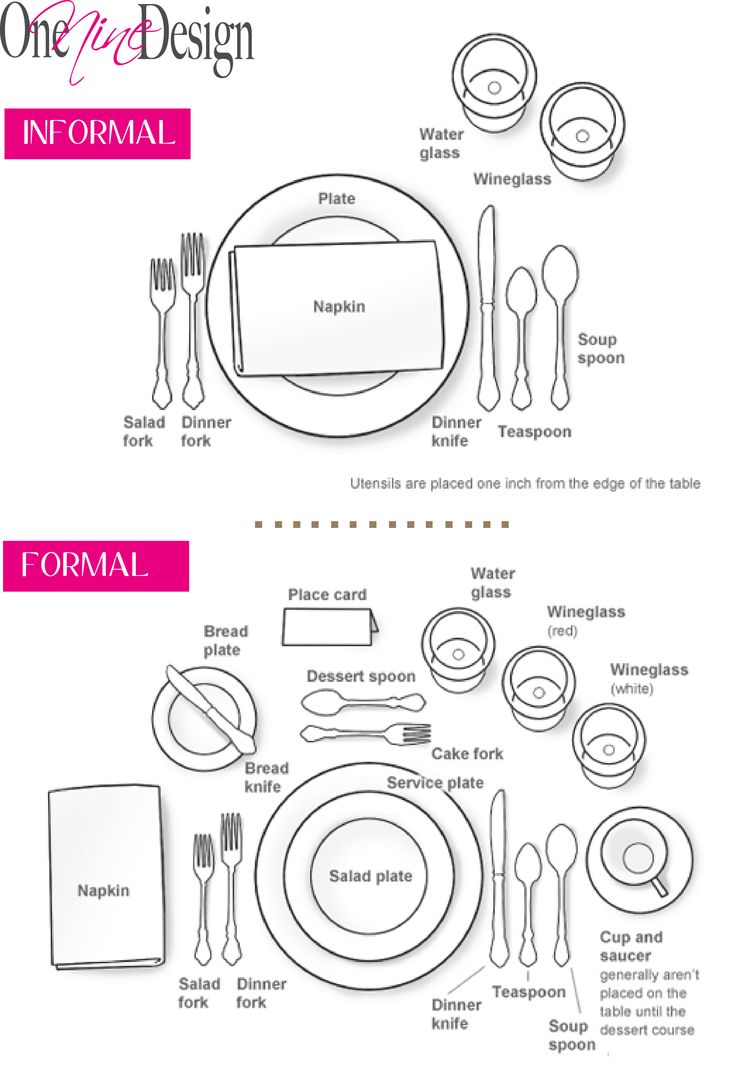 {ENTERTAINING TIPS} We like to break the rules when entertaining, but if you ever stress out on where you should place the bread plate or wine glasses here is an easy diagram to help you set your next fabulous table. (Pictures Courtesy of:  Google Images)
