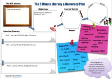 24. The 5 Minute Literacy and Numeracy Plan