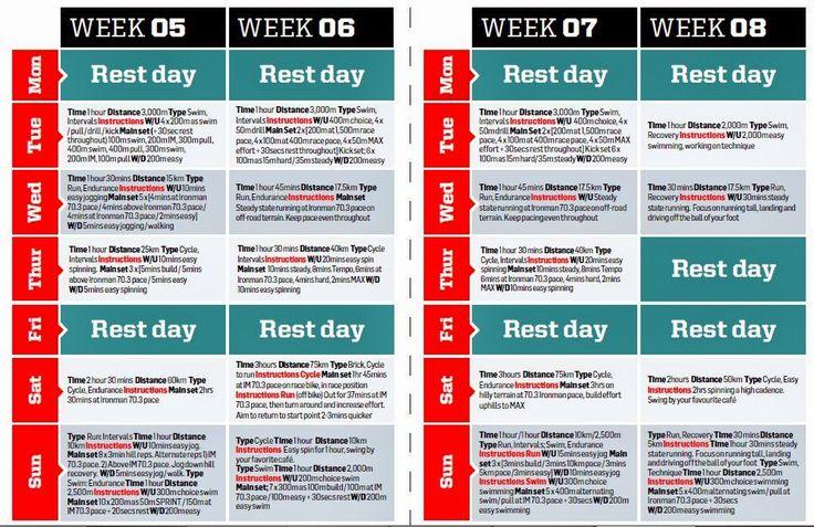Tri Coach Yourself: Week 5 to 8 of  Doug Halls 12 week Ironman Triathlon 70.3 Distance Training plan