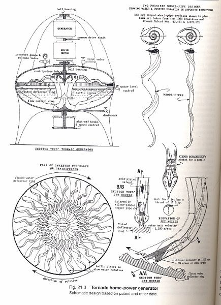 UFO Technology: Ideas concerning Nazi UFO's (This could be it!)