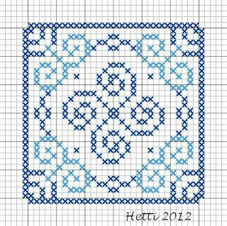 Creative Workshops from Hetti: SAL Delfts Blauwe Tegels, SAL Delft Blue Tiles Update
