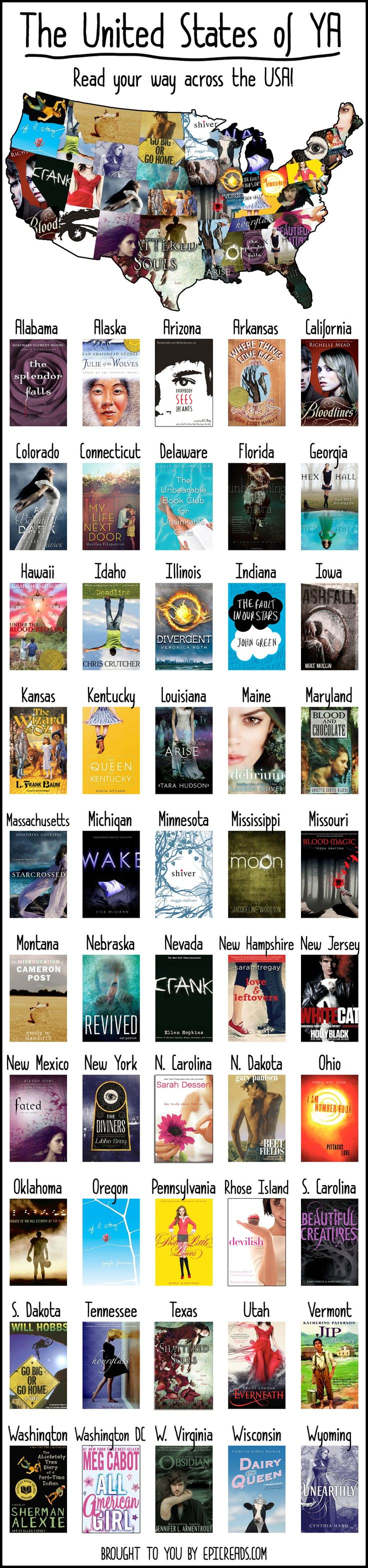 The United States of YA - How many states have you read? Going to read my way across the USA