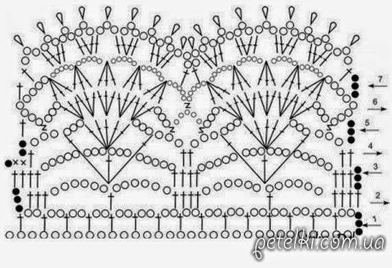 Patrones de hermosa falda crochet, y esquemas de variantes de puntos crochet