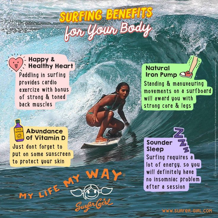 Ever wonder how surfer girls get their toned physiques just by dancing with the waves? Well wonder no more, Girls :) Here's a list of what surfing can do to your body ;) Thinking about getting a surf ing lesson now? ^^ Love, Summer <3 #surfergirl #mylifemyway #surfing #surfingtips #surfingquotes #surfinglessons
