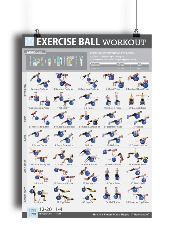 "The Swiss ball (also called stability balls, exercise balls, fitness or yoga balls)—are one of the best fitness tools you can own and use.Our ""Exercise Ball Workout Poster"" will show you 35 supper effective moves that target your arms, abs, butt, and legs. So get ready for serious workout with your bouncy ball.You'll gain core strength, develop flexibility, and improve your balance. And most importantly, you'll build a better and more fit body with our ""Exercise Ball Workout Poster"".Studies…"