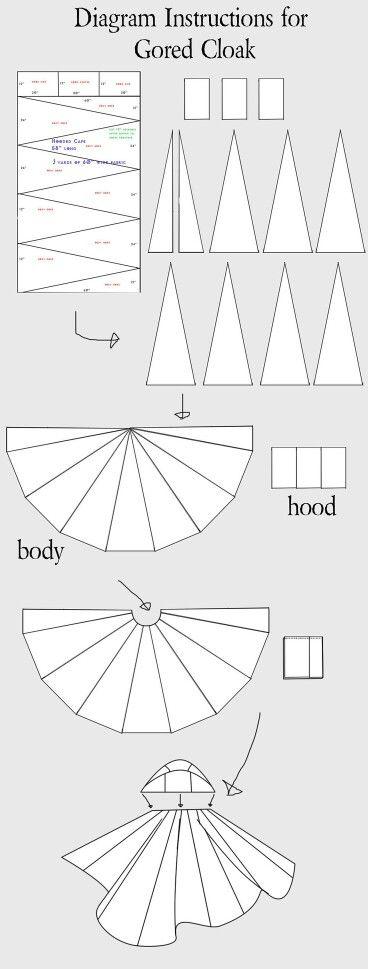 Gored cloak diy instructions