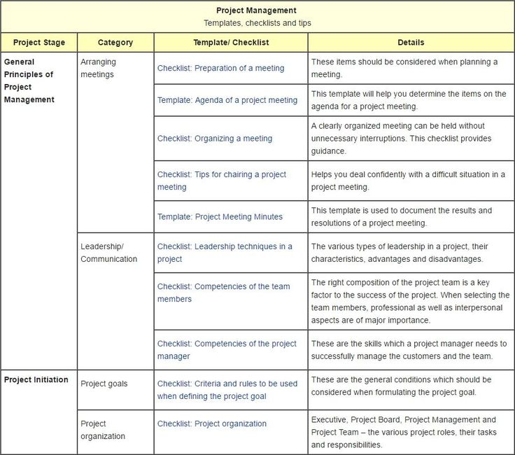 Project Management Templates, Checklists and Tips.