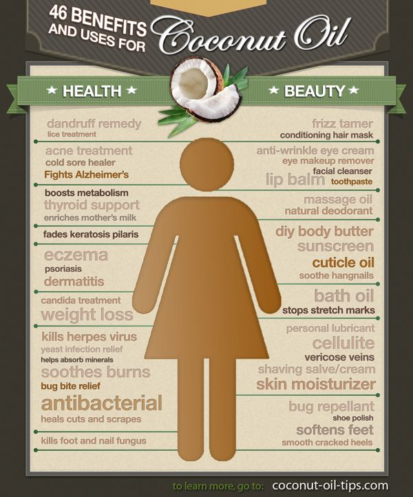 Benefits of Coconut Oil