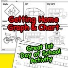 First Day of School Getting Home Graph & Chart Get way for students to learn about each other.  Cut out the images on the solid line. Students ...