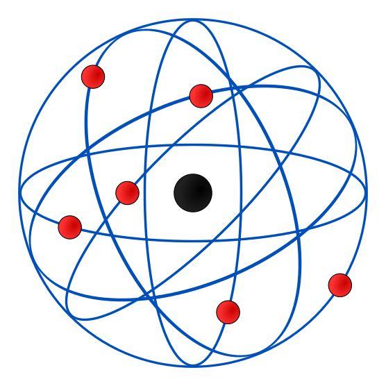 「ラザフォードの原子模型[」の画像検索結果
