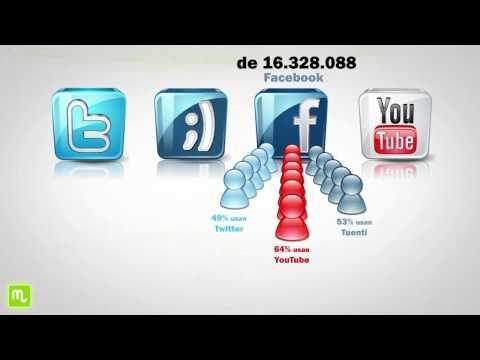 Internet, móviles y redes sociales en España ( 2011)