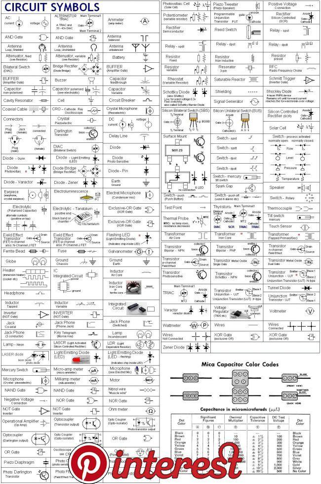 wiring diagram symbols automotive wiring diagrams show how