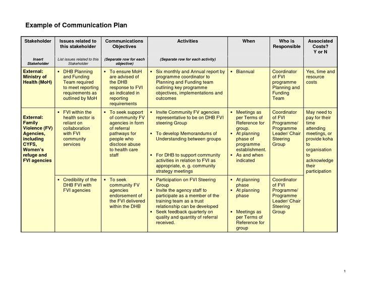 Fine Nonprofit Communications Plan Template Model - Resume Ideas