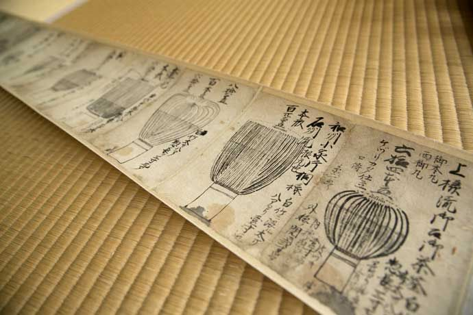 Chasen diagrams and instructions from various tea schools and masters