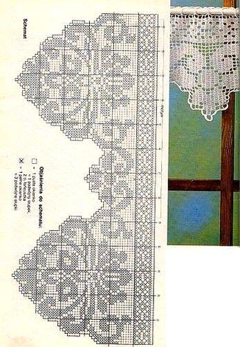hermosas cenefas crochet (21)