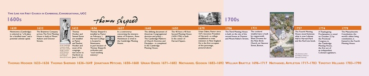 church anniversary timeline in photos - Bing Images