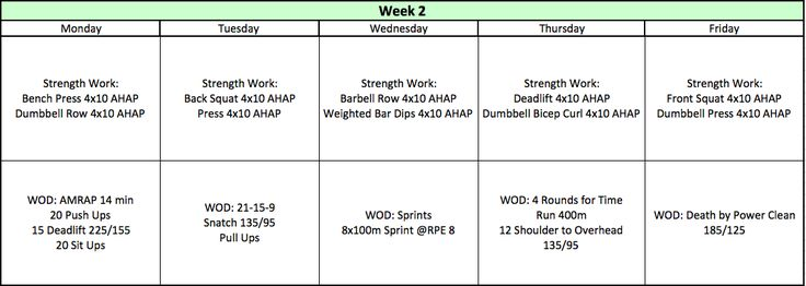 Phase 1: Week 2 Crossfit Plan