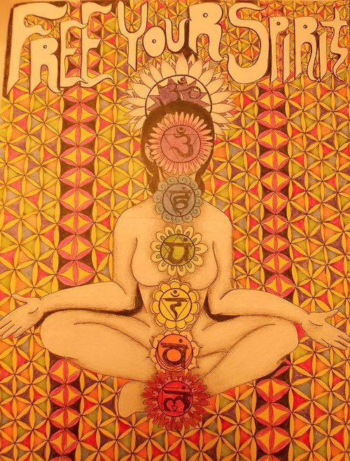 art / shakras hindu circles art meditation consciousness ...