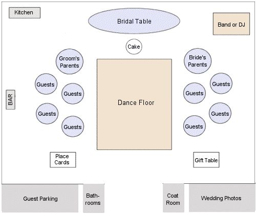 Wedding Reception Layouts ... I like how the families are divided but both are close to the bride and groom