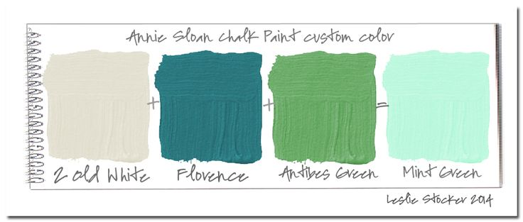 Annie Sloan Chalk Paint Custom Color - Mint Green Paint Colorways: Color Swatches